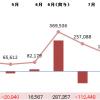 2014年11月の家計簿、今月もマイナス