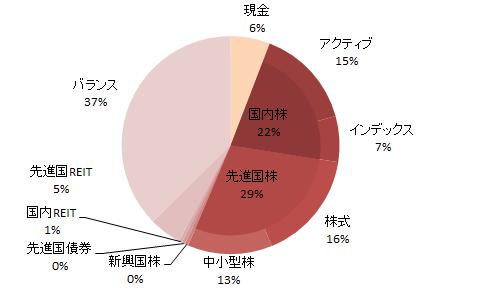 20141126_graph
