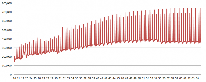 20141208_graph