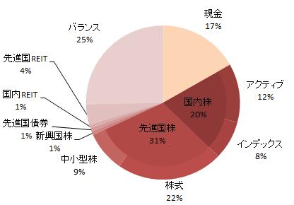20141225_graph