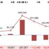 2014年12月の家計簿、年間収支2000円のプラス
