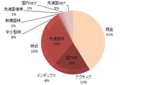 20150127_graph