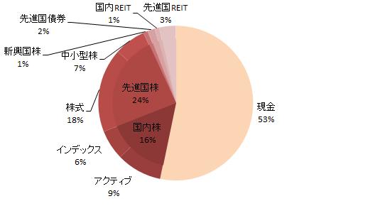 20150225_graph