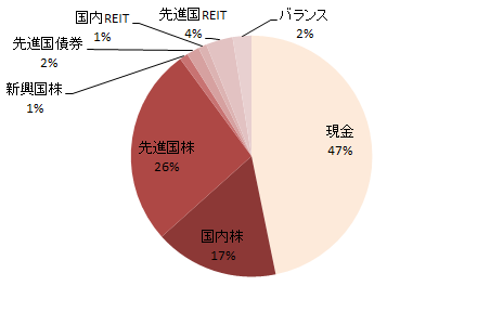 20150325_graph