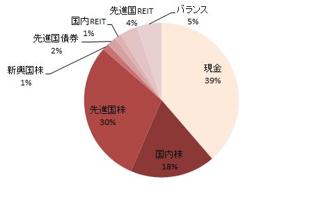 20150423_graph
