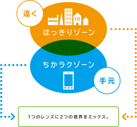 img_chart