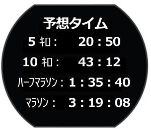 FA235_raceTime